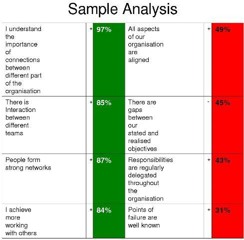 6 Box Model Analysis